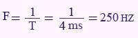 فرکانس موج سینوسی