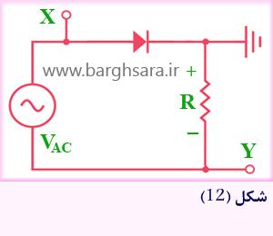 مدار مربوط به رسم منحنی مشخصه ولت - آمپر دیود بر روی صفحه نمایش اسیلوسکوپ