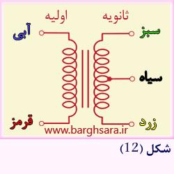 سمبل مداری ترانس رابط